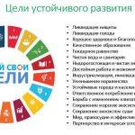 Цели устойчивого развития (ЦУР)